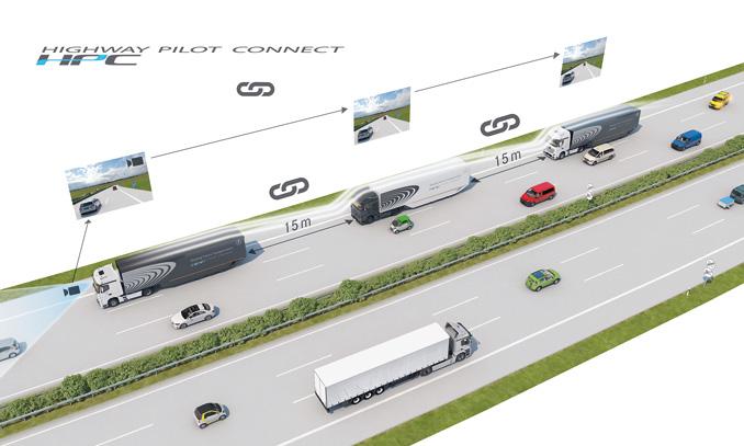 Jazda wkonwoju połączonym (platooning) – maksymalnie do10 zestawów, minimalne odległości 15 m (fot.Mercedes-Benz)