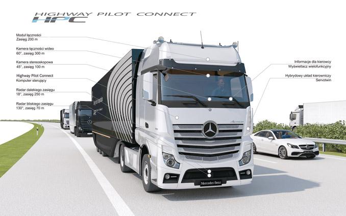 W samochodach autonomicznych wykorzystywane są systemy wspomagające stosowane już wsamochodach produkowanych seryjnie (fot.Mercedes-Benz)